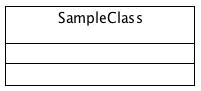 sampleClass